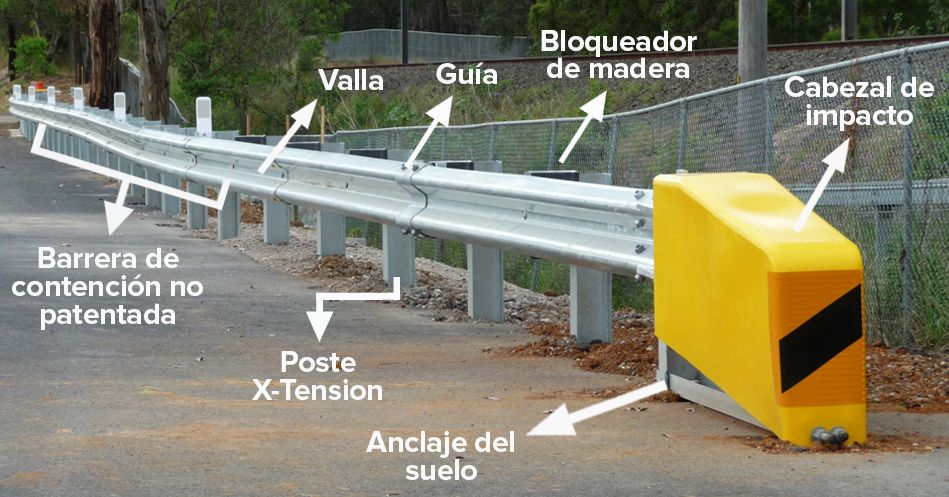 Terminal-para-barrera-X_Tension-partes